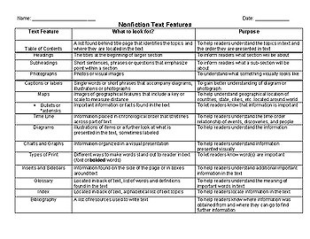 Nonfiction Text Features_ Meaning_Purpose Chart