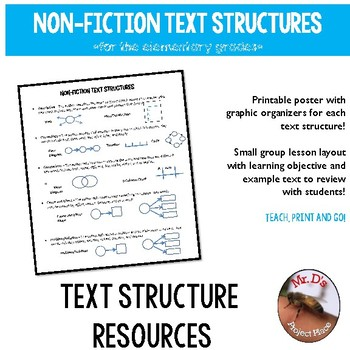 Nonfiction Text Structures Poster & Small Group Resource