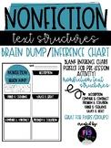 Nonfiction Text Structures Pre-lesson Brain Dump Inference Chart