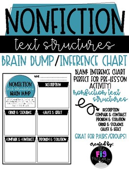 Nonfiction Text Structures Pre-lesson Brain Dump Inference Chart