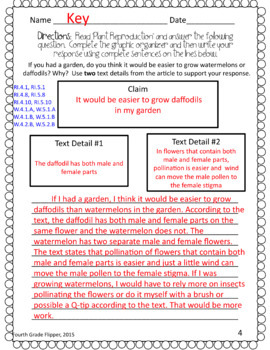 Informational Text Dependent Questions Using Claims Details Plants {Common Core}