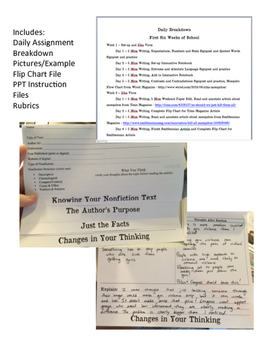 Nonfiction Unit - Inspired by Notice and Note