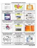 Nonfiction Word Wall-Text Features with Visuals