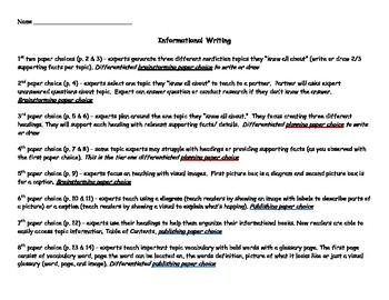 Nonfiction Writing Paper Choice