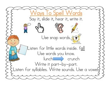 Nonfiction Writing Posters - Grade 1