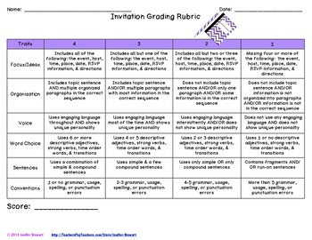 Nonfiction writing rubrics checklists common core aligned tpt nonfiction writing rubrics checklists common core aligned stopboris Images