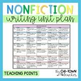 Nonfiction Writing Unit Plan