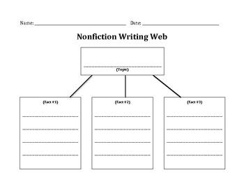 Nonfiction Writing Web
