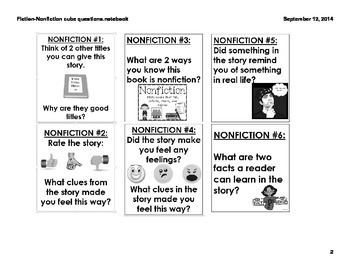Nonfiction and fiction written response cube