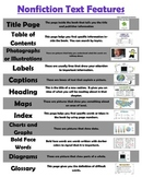 Nonfiction text features poster for elementary classrooms