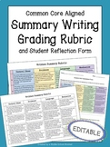 Summary Writing Rubric | Objective Summary Rubric | EDITABLE