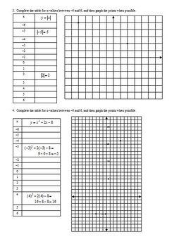 Nonlinear Graphs Worksheet Fall 2010 (Editable)