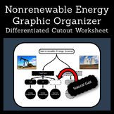 Nonrenewable Energy Graphic Organizer Worksheet