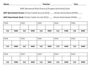 Nonsense Word Fluency Progress Monitoring