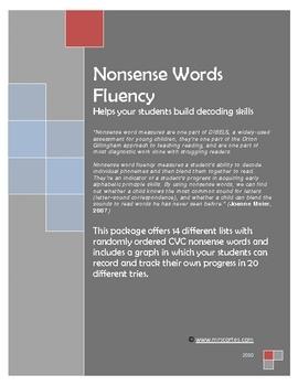 Nonsense Words Fluency