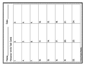 Nonsense Words Task Cards: CVC Set 1