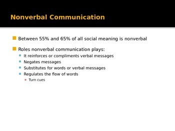 Nonverbal Communication PowerPoint