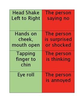 Nonverbal Cues Matching Game