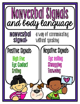 Nonverbal Signals and Body Language Poster (Adapted from Open Circle)
