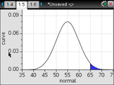 Normal Curve Flipchart: TI-NSpire Calculator Steps; VA SOL