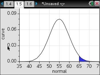 Normal Curve PDF: TI-NSpire Calculator Steps; VA SOLs A.9 and AII.11