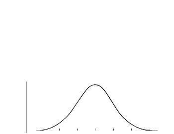Normal Distribution (Normal Curve) Worksheet 2
