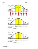 Normal Distribution - Standard Deviation, Z-Score, Mean
