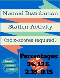 Normal Distribution Station Activity (no z-scores) (% used: 34, 13.5, 2.35,0.15)