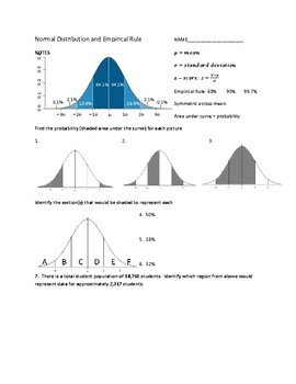 Normal Distribution and Empirical Rule