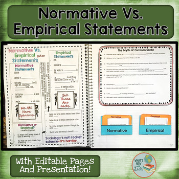 Normative Vs. Empirical Statements Presentation, Notes, and Card Sort