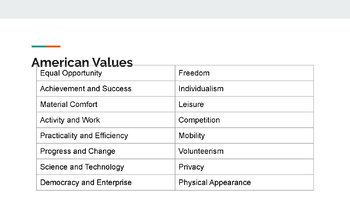 Norms and Values PowerPoint, Guided Notes, and Completed Notes