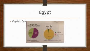 North Africa PowerPoint