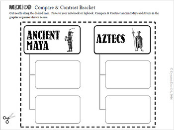 North America Interactive Notebook & Lapbook Activities - Canada, USA, & Mexico