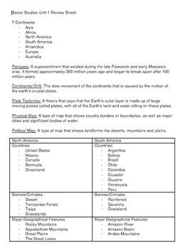 North America and South America Geography Bundle