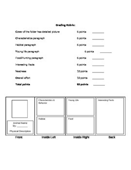 North American Animal Report Outline and Rubric