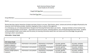 North American Biomes- Cross-curricular Project-- Science and Social Studies
