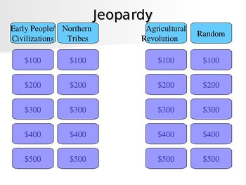 North American Native Tribe Jeopardy