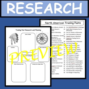 North American Trading Posts: Reading, Research & Design Native American Studies