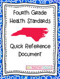 North Carolina 4th Grade Health Essential Standards Quick Reference Card