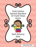 North Carolina 4th Grade Science Quick Reference Card
