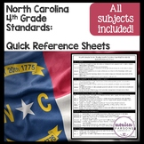 North Carolina 4th Grade Social Studies Standards Quick Reference Card