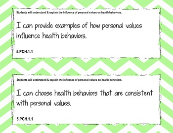 "North Carolina 5th Grade ""I Can"" Posters for Health Essential Standards"