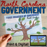 North Carolina Branches of Government Sorting Activity