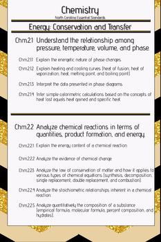 North Carolina Chemistry Essential Standards Poster 2 of 3