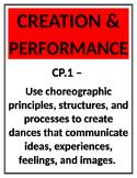 North Carolina DANCE Essential Standards