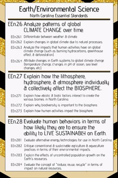North Carolina Earth Environmental Science Essential Standards Poster 3 of 3