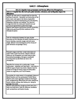 North Carolina Earth Science Standards Check Sheet -2- Lit
