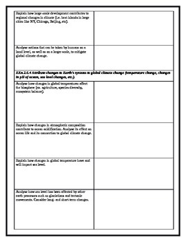 North Carolina Earth Science Standards Check Sheet -6- Global Climate Change