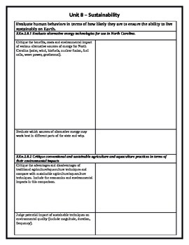 North Carolina Earth Science Standards Check Sheet -8- Energy & Sustainability