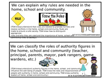 North Carolina Essential Standards / Common Core Standards Posters
